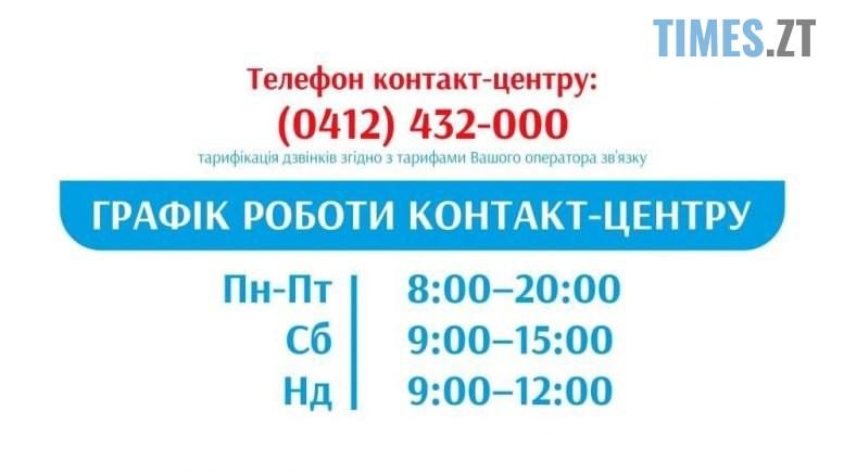 img1557914290 777x437 - Відтепер у Житомирі функціонує єдиний контакт-центр амбулаторій міста