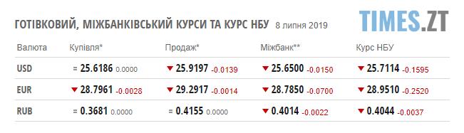 Screenshot 20 2 - НБУ оприлюднив курс валют на 8 липня