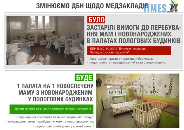 Screenshot 57 - Одна палата - одна новоспечена мама: в Україні можуть суттєво змінити вигляд пологових будинків
