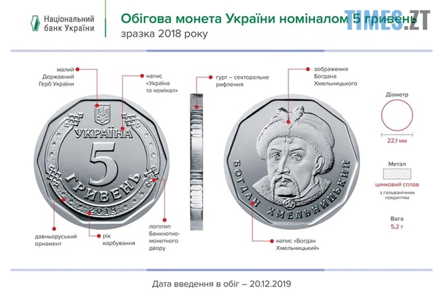 Screenshot 1 10 - Від сьогодні в Україні вводять нову монету номіналом у 5 гривень