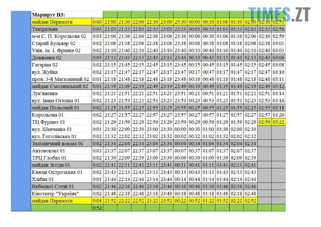 piats 1024x724 - У міськраді розповіли, як курсуватиме громадський транспорт на прийдешні свята (ГРАФІК)