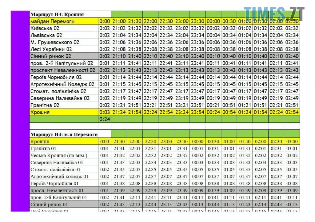 shtiri 1024x724 - У міськраді розповіли, як курсуватиме громадський транспорт на прийдешні свята (ГРАФІК)