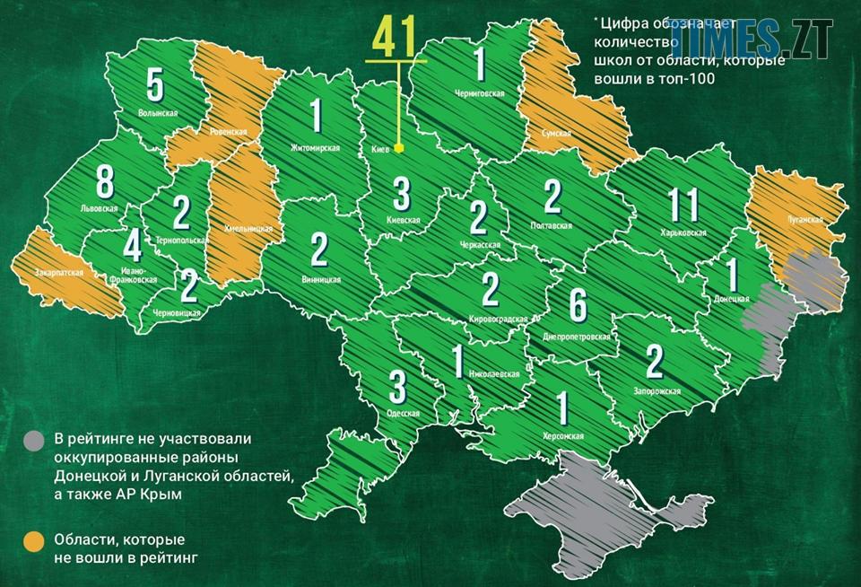 87958582 185451732868415 6261325919655297024 n - Одна з Житомирських шкіл увійшла у ТОП-100 найкращих в Україні