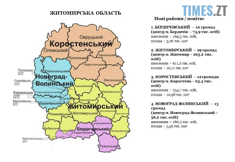 89602502 2381212815434474 6231117331603390464 n - На Житомирщині хочуть залишити тільки 4 райони  (СХЕМА)
