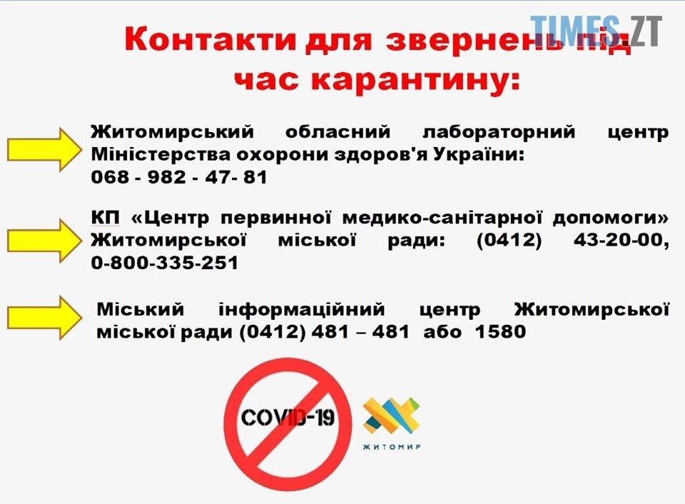 90702293 1497401033761879 6930765390997880832 o - Міськрада звернулася з важливим повідомленням до житомирян, які повернулися з-за кордону