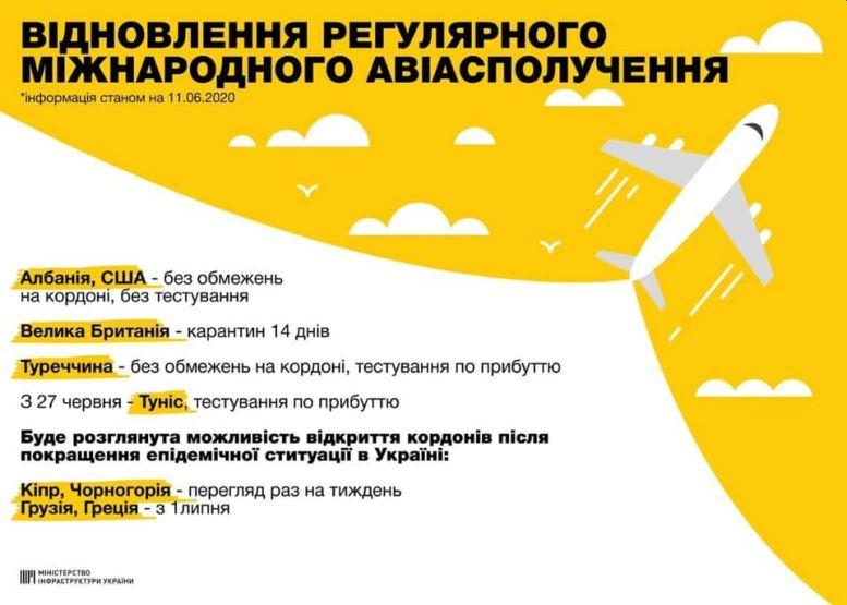 02 6 - Карантин в Україні скасовано! Влада відкрила кордони і дозволила в'їзд іноземцям
