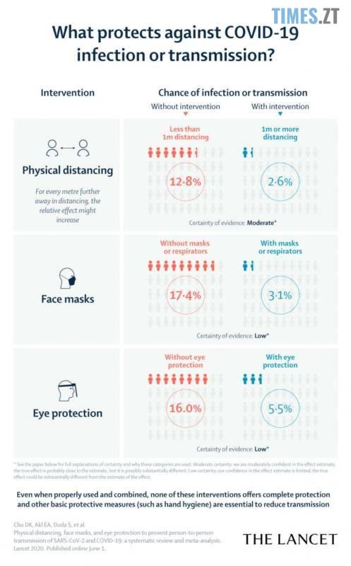 233365 web - Вчені дослідили ефективність захисту тканинних масок на хом'яках