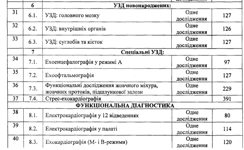 Screenshot 11 - «Безкоштовна медицина» не для всіх: скільки коштує консультація лікаря у комунальних медзакладах для житомирян
