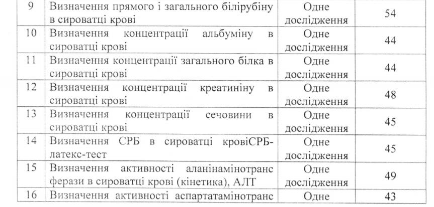 Screenshot 14 - «Безкоштовна медицина» не для всіх: скільки коштує консультація лікаря у комунальних медзакладах для житомирян