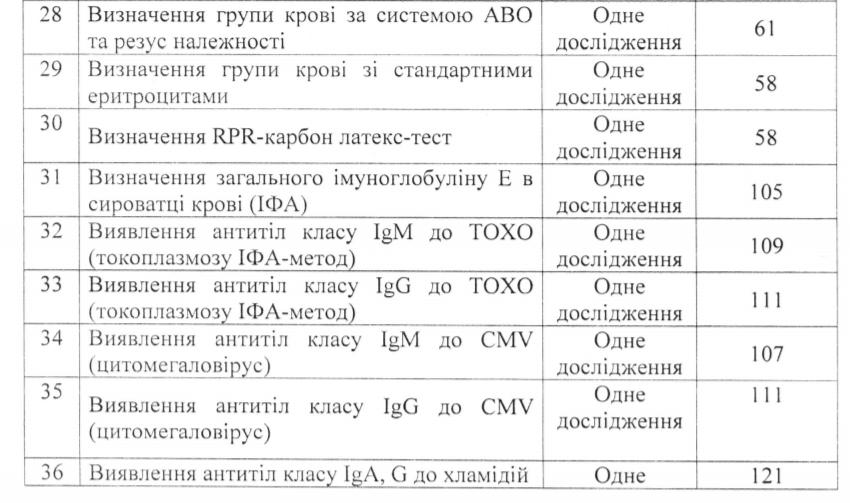Screenshot 16 - «Безкоштовна медицина» не для всіх: скільки коштує консультація лікаря у комунальних медзакладах для житомирян