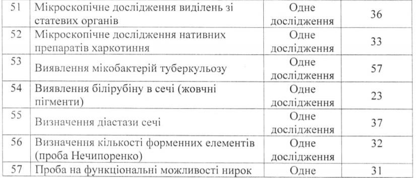 Screenshot 18 1 - «Безкоштовна медицина» не для всіх: скільки коштує консультація лікаря у комунальних медзакладах для житомирян