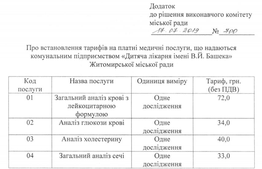 Screenshot 20 - «Безкоштовна медицина» не для всіх: скільки коштує консультація лікаря у комунальних медзакладах для житомирян