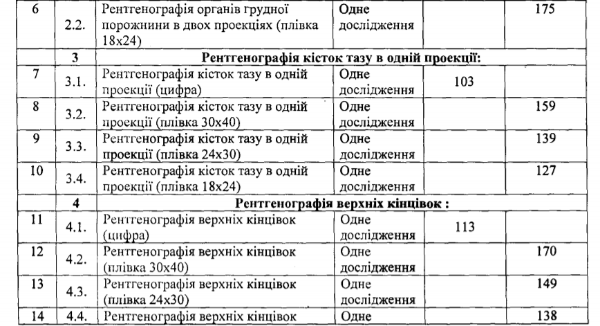 Screenshot 3 23 - «Безкоштовна медицина» не для всіх: скільки коштує консультація лікаря у комунальних медзакладах для житомирян