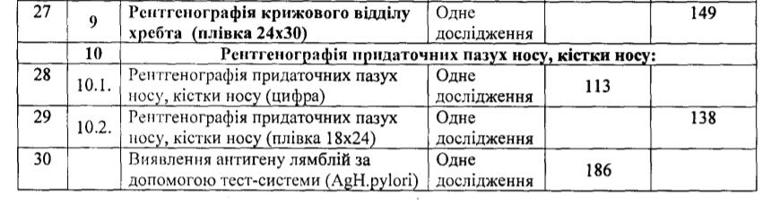 Screenshot 5 15 - «Безкоштовна медицина» не для всіх: скільки коштує консультація лікаря у комунальних медзакладах для житомирян