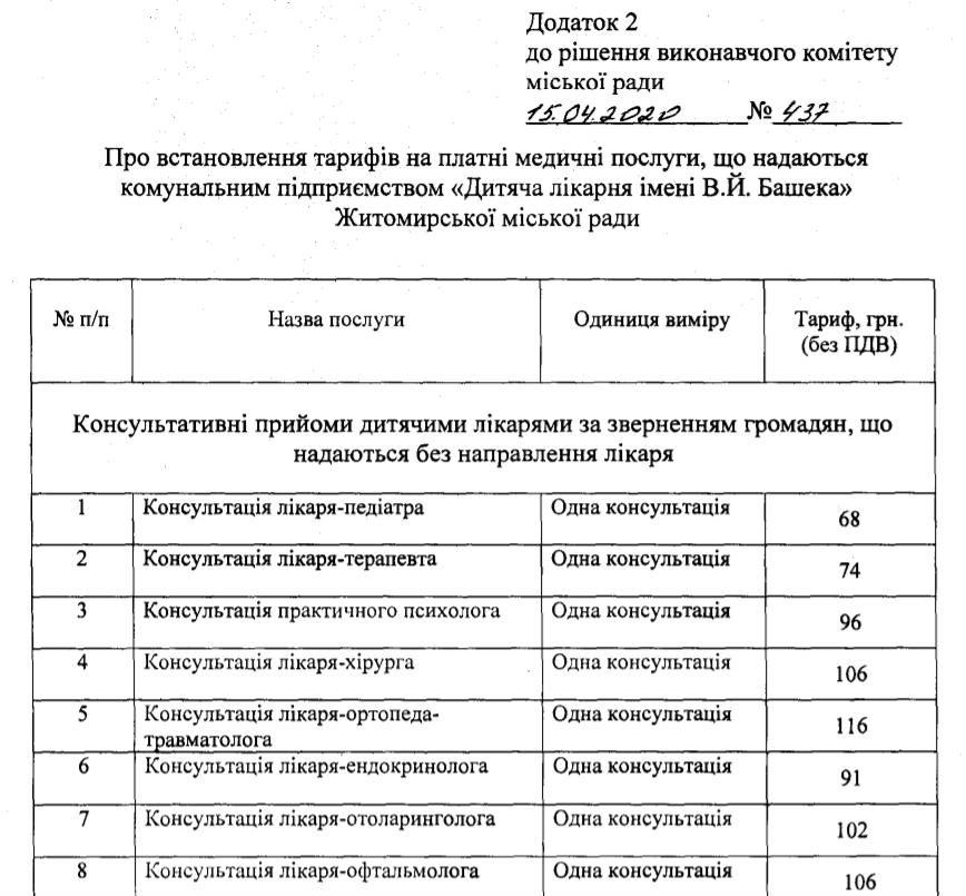 Screenshot 6 13 - «Безкоштовна медицина» не для всіх: скільки коштує консультація лікаря у комунальних медзакладах для житомирян