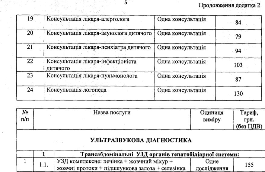 Screenshot 8 5 - «Безкоштовна медицина» не для всіх: скільки коштує консультація лікаря у комунальних медзакладах для житомирян