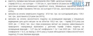 Screenshot 1 10 300x118 - За своє сміття житомирянам доведеться платити втричі більше