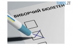 Screenshot 3 7 150x94 - Житомирянам покажуть зразки презентів для підкупу виборців на округах ще з 90-х років