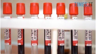 113885298 tass 40535793 - Кількість інфікованих на covid-19 в Житомирській області зросла на 37 нових випадків