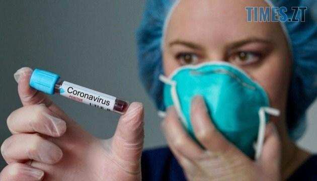 630 360 1580470834 114 1 - На Житомирщині щодня  зростає кількість інфікованих коронавірусом, за добу виявлено 51 новий випадок
