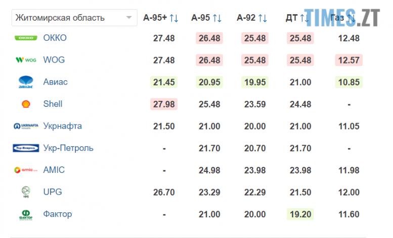 Screenshot 14 1 e1598513712879 - Нацбанк зміцнив гривню: курс валют та ціни на АЗС 27 серпня