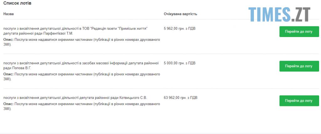 Screenshot 2 23 1024x427 - Депутати Житомирської райради піаряться за бюджетні гроші