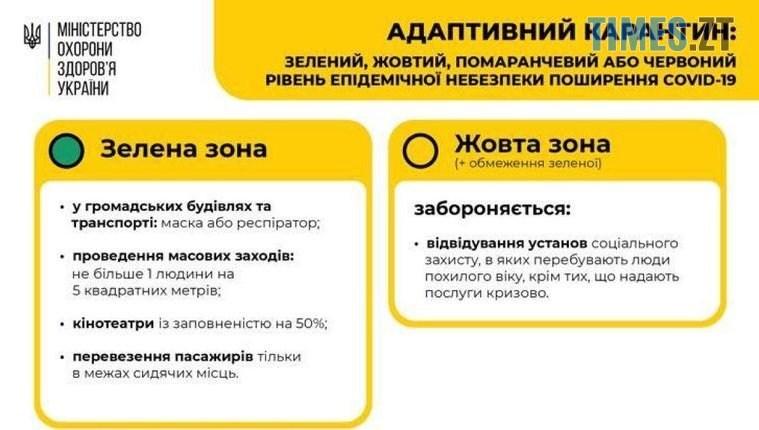 """zony 2 - На Житомирщині запроваджується """"жовтий"""" рівень епідемічної небезпеки, що це означає"""