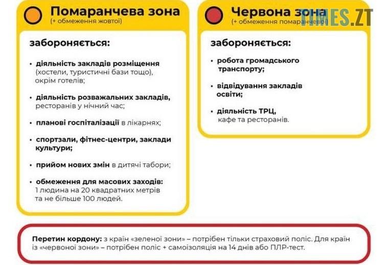"""zony 3 - На Житомирщині запроваджується """"жовтий"""" рівень епідемічної небезпеки, що це означає"""