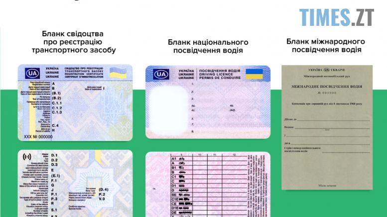 119708823 616594192367790 3463123359176648282 n 777x437 - Нові бланки водійського посвідчення: трьома мовами, інформація про групу крові та згода на донорство