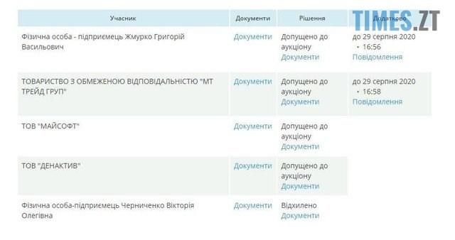 120377594 1027467724343592 5725628631781042432 n - У Житомирі витратили 4 млн грн на закупівлю парт для першокласників