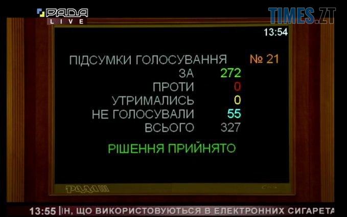 120521538 2779803118965967 5683834190402417798 n - З 1 січня в Україні не продаватимуть електронні цигарки дітям