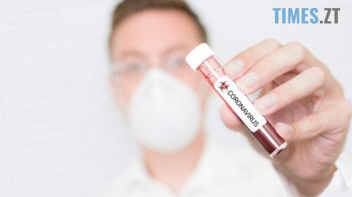 94be720 koronavirus simptomy i profilaktika 3 0 - Другий день поспіль кількість інфікованих коронавірусом у Житомирській області наближається до семи десятків