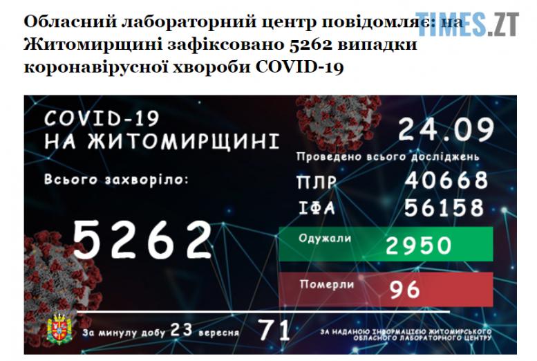 Screenshot 1 26 e1600929730279 - 71 новий випадок захворювання та чотири смерті від covid зареєстрували на Житомирщині впродовж останньої доби