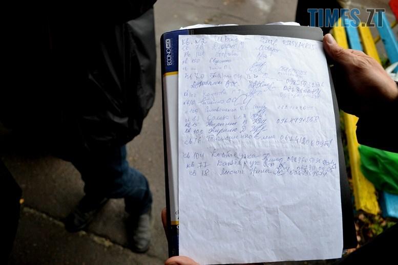 04 7 - Павло Ґудзь, кандидат від партії Сухомлина, підкупив виборців у Житомирі (ФОТО, ВІДЕО)