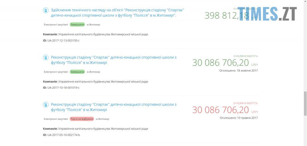 4 1024x487 - Дитячий «Спартак Арена» за дорослі гроші: порушення, маніпуляції, погрози — чергове «досягнення» Сергія Сухомлина