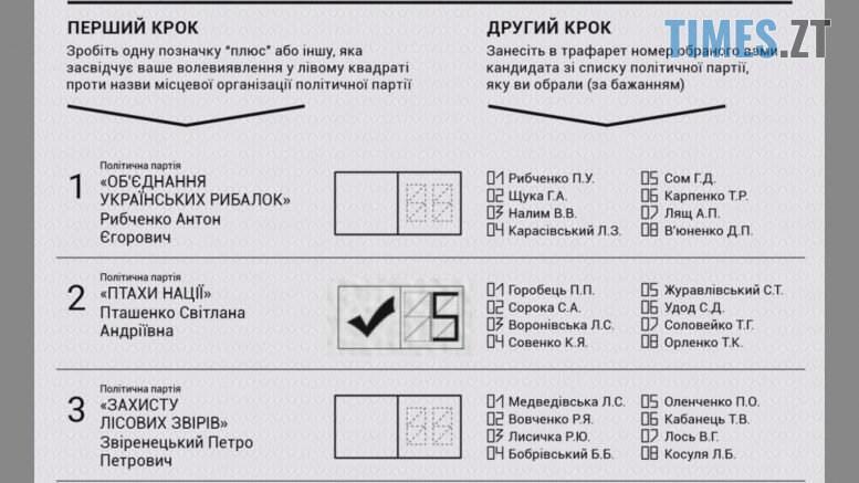 Still1212 00000 2 777x437 - Правила голосування у Бердичеві: як заповнювати бюлетені (ВІДЕО)
