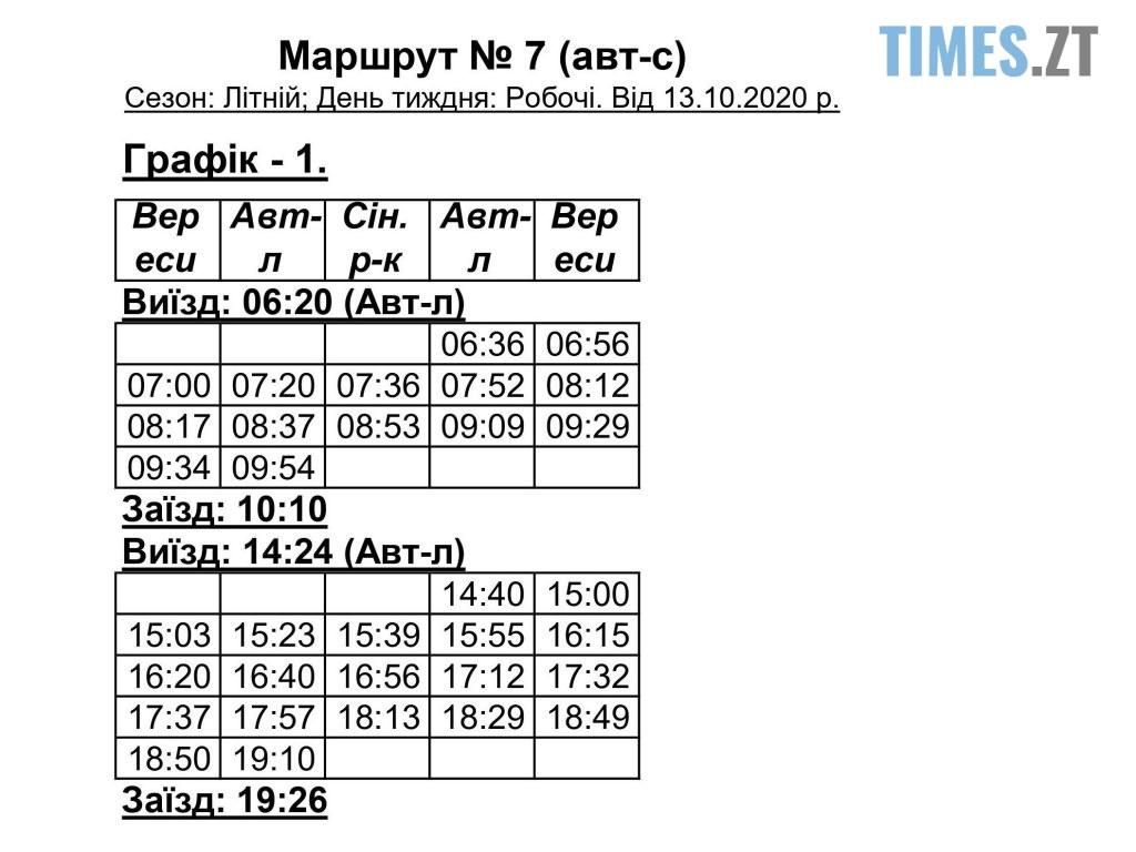 img1602571985 1024x768 - Житомирське ТТУ запустило новий автобусний маршрут, розклад і схема руху