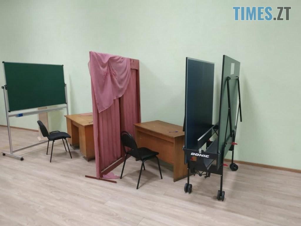 yzobrazhenye viber 2020 10 25 08 44 53 1024x768 - В Житомирі місцева влада зриває вибори