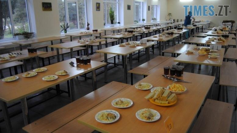 02 777x437 - У Мінсоцполітики повідомили, хто зможе отримати компенсацію за харчування в закладах освіти