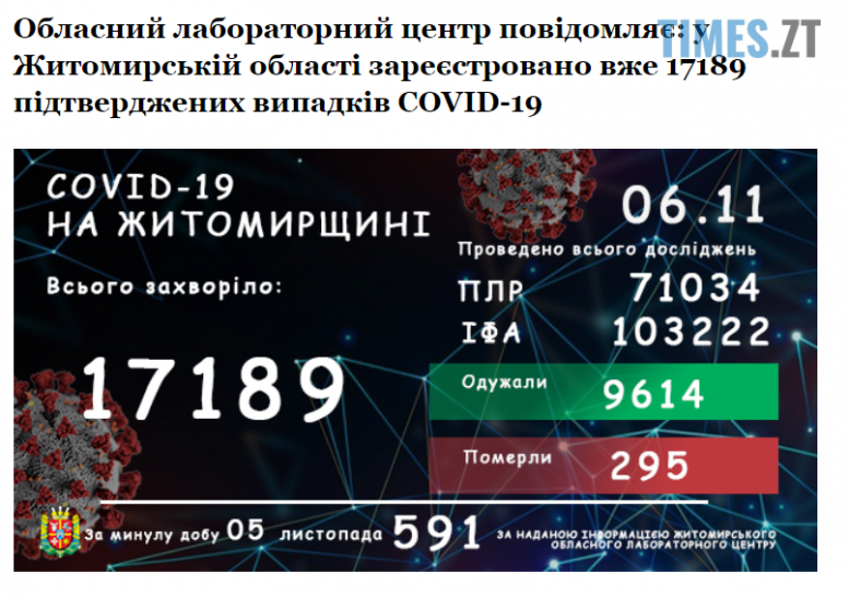 Screenshot 1 4 e1604655046163 - У Житомирській області коронавірус діагностовано ще 591 жителям