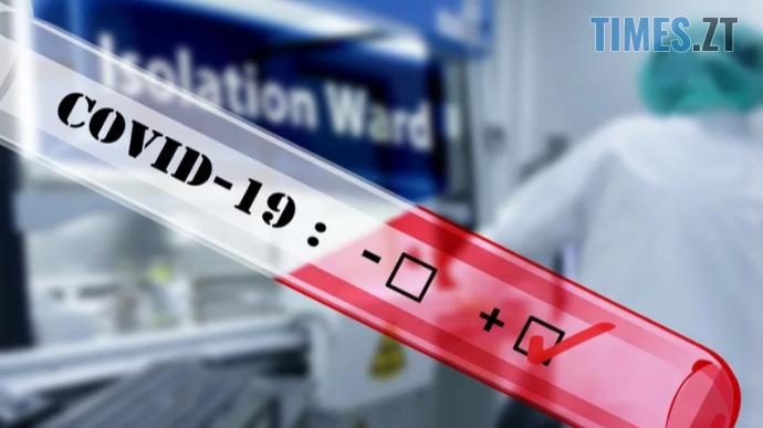 47f2e70 2073909 - На Житомирщині від COVID-19 померло 4 жителя, ще у 371 вірус підтвердили