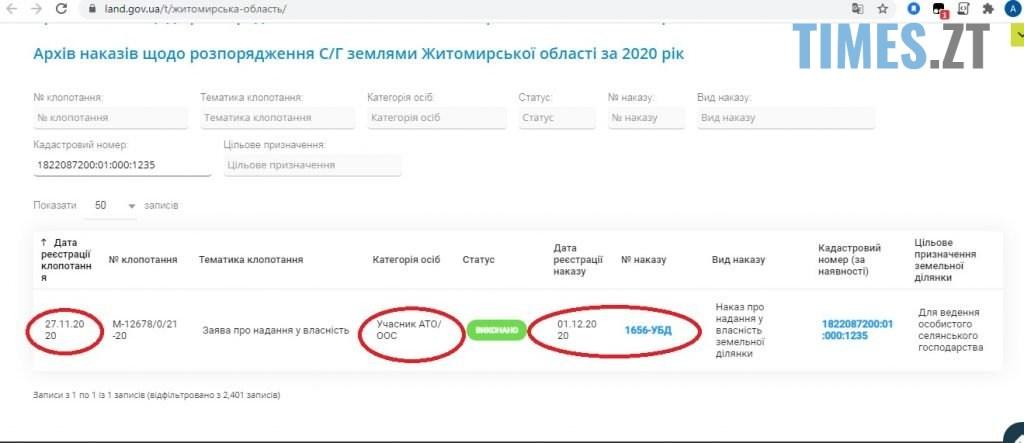 Skrin shot Nakaz 1.1466ha 1024x443 - Держгеокадастр віддав частину території гідропарку Житомира приватним особам