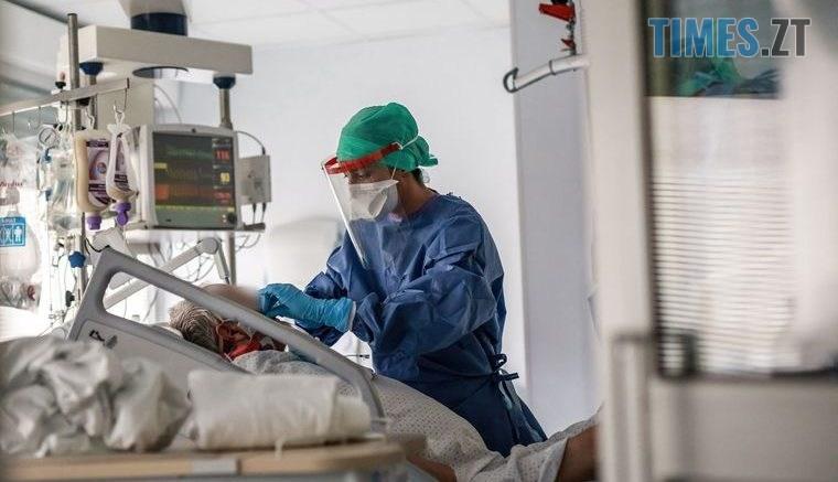 medium 760x437 - За добу від коронавірусу померли ще п`ятеро жителів Житомирської області