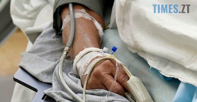 smert 1 780x405 1 777x405 - За добу від коронавірусної інфекції померло ще 11 жителів Житомирської області