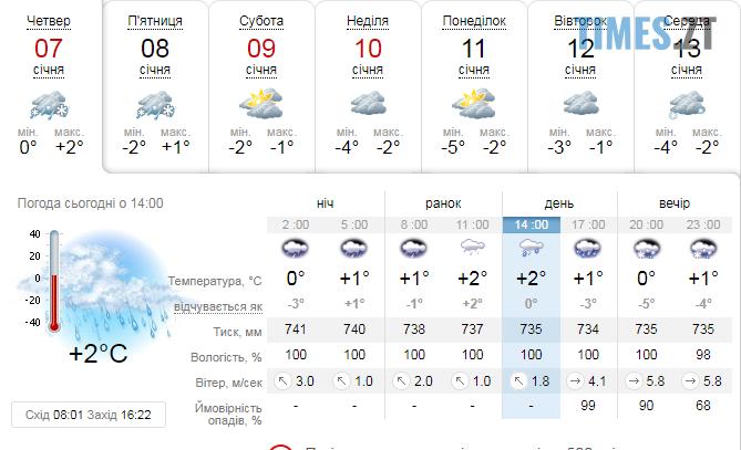 Screenshot 1 3 - Синоптики попереджають про погіршення погоди в Житомирській області