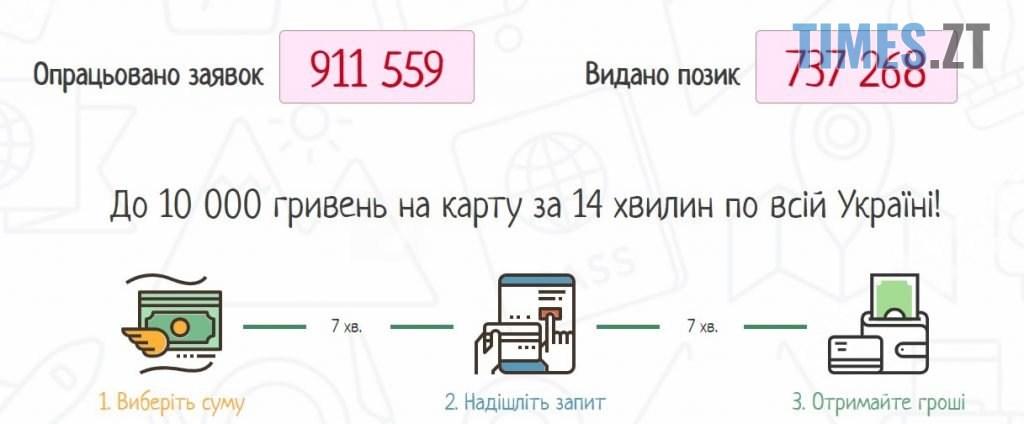 Screenshot 7 3 1024x424 - Позика у Cashinsky - швидке та безпечне кредитування без зайвих питань